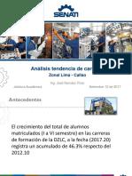 Analisis tendencia de carreras DZLC.pdf