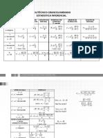 ESTADISTICA_INFERENCIAL_FORMULAS.pdf