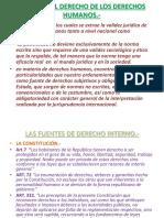 FUENTES DEL DERECHO DE LOS DERECHOS HUMANOS.pptx