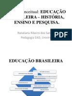 mapa conceitual ist. da educação.pdf