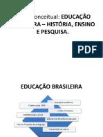 mapa conceitual ist. da educação.pptx