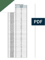 Modelo de Planilla Resumen