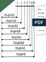Fattori Di Moltiplicazione Per Ottenere Una Scala Logaritmica Da Una Lineare