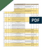 The Great Big Random D100 of Interesting NPC's (D&D5e).pdf