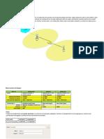 Ejemplo de Zonas de Cobertura TEL1