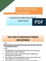 1.2.1.2b Sosialisasi Jenis-jenis Pelayanan