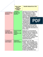 Traditional Project Management Methods vs. CCPM