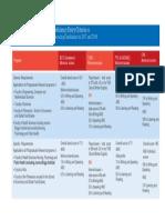 hdr-english-language-requirements-2017-2018.pdf