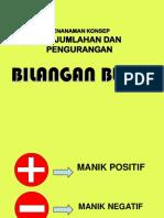 1.2 Manik Negatif Posifif.ppt
