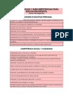5.3. Descriptores_CCBB_Infantil.doc