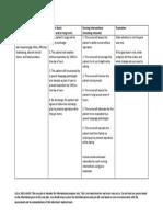 Stroke Care Plan.pdf