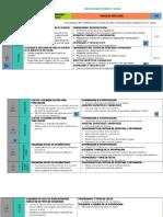Dosificación y Planeación