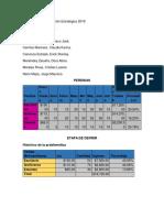 Parcial de planeacion N°3.pdf