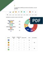 CÁMARA DE SENADORES - PREP.pdf