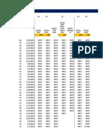 Final MACD Calculations