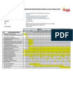 Secuencia de Implementacion SST