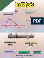 electroanalysis-swy-1.pdf