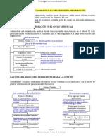 Resumen_libro+contabilidad+gerenciall.doc