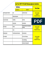 CM Monthly Test plan 2018-19.pdf