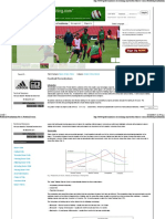 Football Periodization for a Football Season