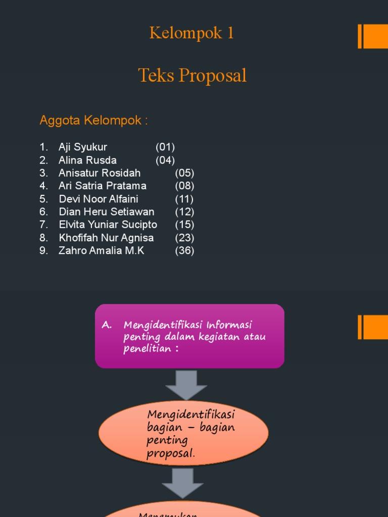 Proposal Kadar Keilmuan Tulisan Sman 3 Tasikmalaya Pada Mading Sekolah