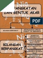 ppt-perpangkatan-dan-bentuk-akar.pptx