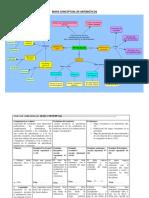 Mapa Conceptual de Antibioticos