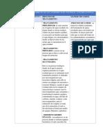 PROCESOS DE TRATAMIENTO DE AGUAS RESIDUALES.docx