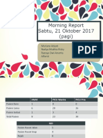 Morning Report 21 Okt