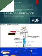 FLUIDO-DE-PERFOTRACION.pptx