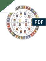Arcanos Tarot y Signos Zodiaco