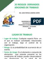 FACTORES  DE RIESGOS  DERIVADOS DE LAS CONDICIONES DE TRABAJO.pdf