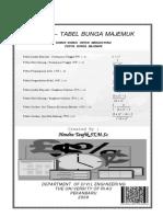 tabel faktor bunga majemuk.pdf