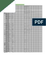 DATA PEMETAAN JURUSAN_KOMPETENSI KEAHLIAN_TAHUN 2018.pdf
