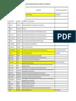BTL 01-10-2018 PERIODE 1 (YANG USULAN PERTAMA YANG TIDAK LINIER).pdf