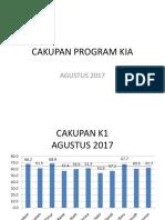 Cakupan Program Kia Agustus 2017