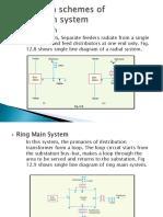 Distribution-System_Part4.pdf