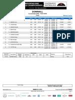 Results Wj