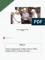 TEMA_2___La_empresa_en_el_contexto_socio_económico.Fundamentos_de_competitividad_empresarial..