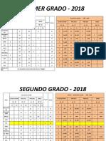 CUADRO COMPARATIVO DE 1°A 5°- 2018.pptx