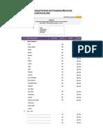 Form Pusat Studi Wilayah Pertanian Dan Lahan BasahF11
