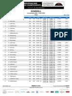 Campionato Del Mondo DH 2018 - Men Elite