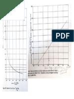 grafico pch.pptx