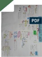 sketchnote requerimientos.docx