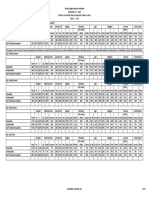 SNY0918D Crosstabs (002) - Copy