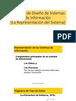 La Etapa de Diseño de Sistemas de Información