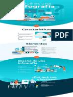 Qué Es Una Infografía y Cómo Crear Una
