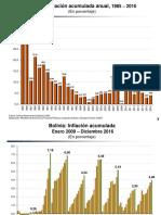 Inflacion.pdf