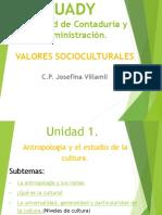 Introducción a La Antropología y La Cultura