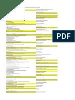 151971978 Respuestas Evaluacion Mecanica Automotriz Basica Para Conductores Vehiculo Liviano (2)